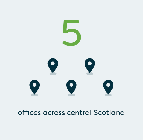 5 offices across central Scotland